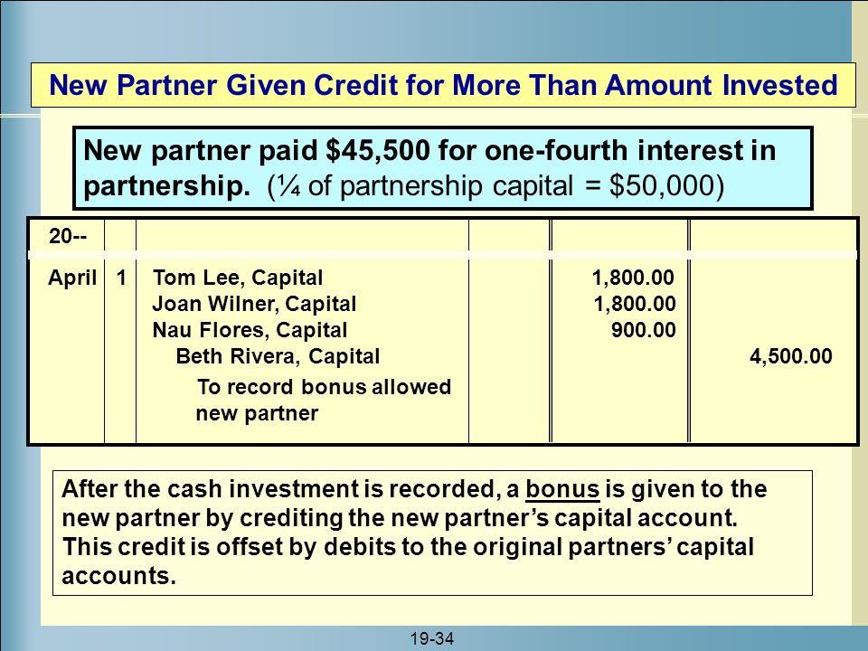 19-34 New Partner Given Credit for More Than Amount Invested After the cash investment is recorded, a bonus is given to the new partner by crediting t