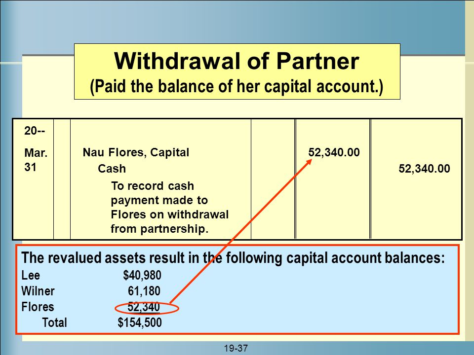 19-37 The revalued assets result in the following capital account balances: Lee $40,980 Wilner 61,180 Flores 52,340 Total $154,500 Withdrawal of Partn