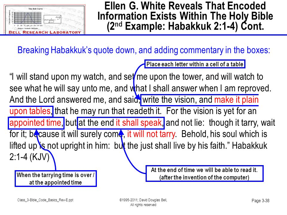 Class_3-Bible_Code_Basics_Rev-E.ppt©1995-2011; David Douglas Bell, All rights reserved Page 3-38 I will stand upon my watch, and set me upon the tower, and will watch to see what he will say unto me, and what I shall answer when I am reproved.