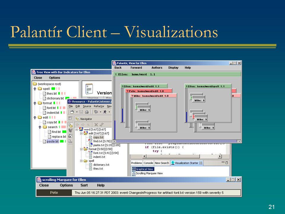 21 Palantír Client – Visualizations