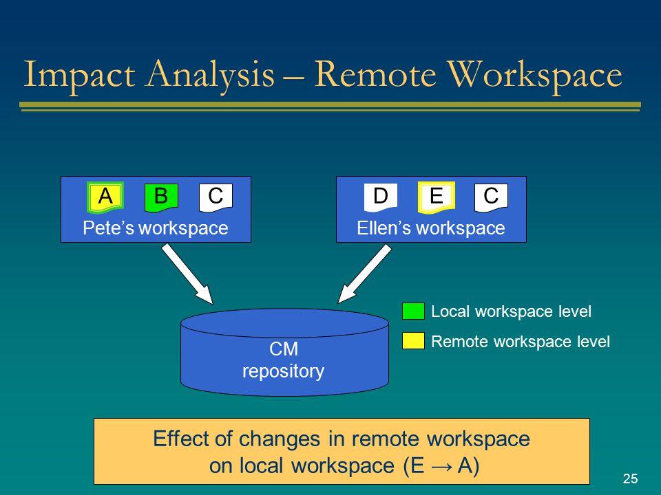 25 Impact Analysis – Remote Workspace CM repository Pete's workspace CB A Ellen's workspace C E D Local workspace level Remote workspace level Effect