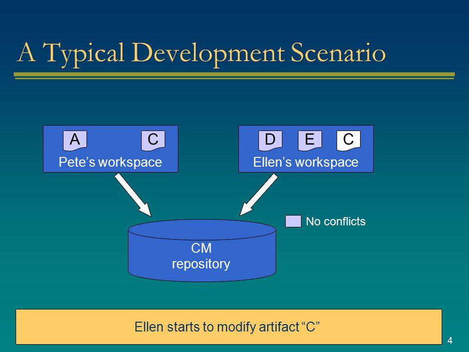 "4 A Typical Development Scenario CM repository Pete's workspace A Ellen's workspace DCE Ellen starts to modify artifact ""C"" No conflicts C"