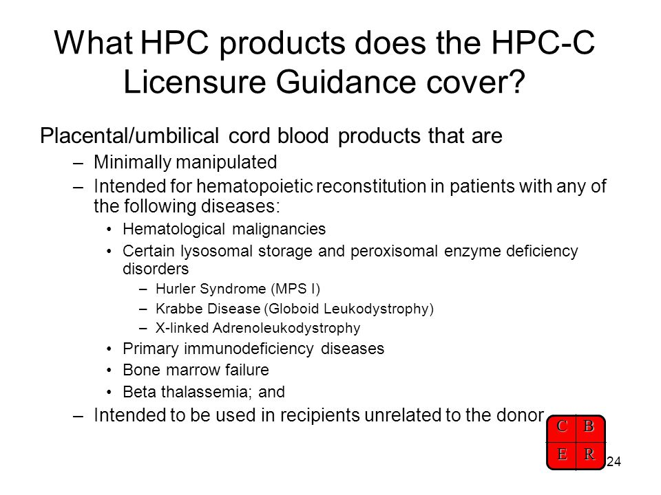 CBER 24 What HPC products does the HPC-C Licensure Guidance cover? Placental/umbilical cord blood products that are –Minimally manipulated –Intended f