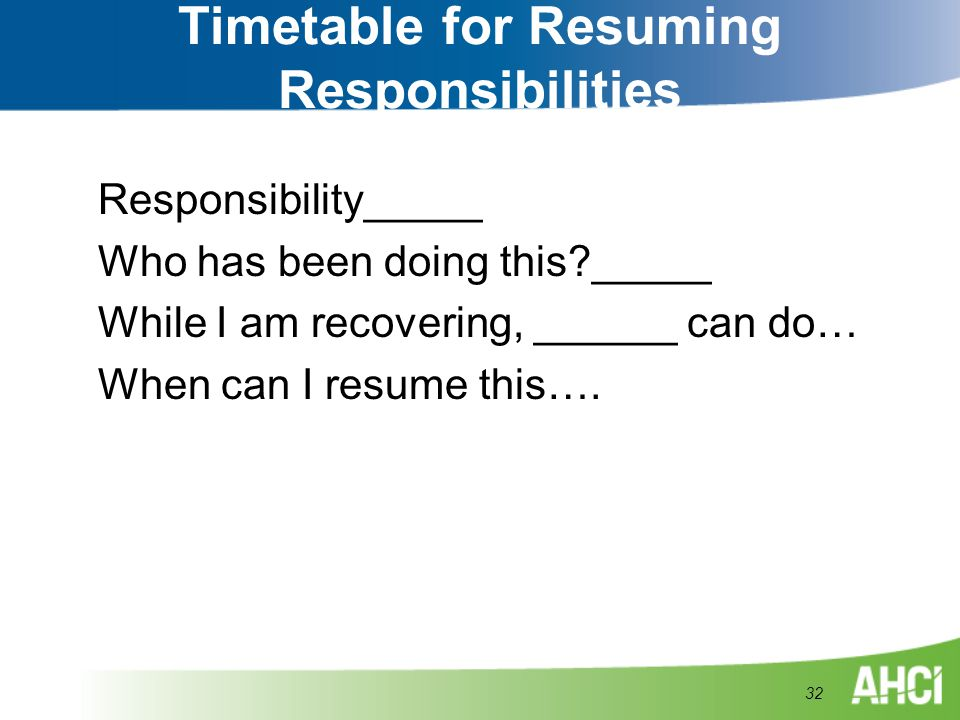 Timetable for Resuming Responsibilities Responsibility_____ Who has been doing this?_____ While I am recovering, ______ can do… When can I resume this