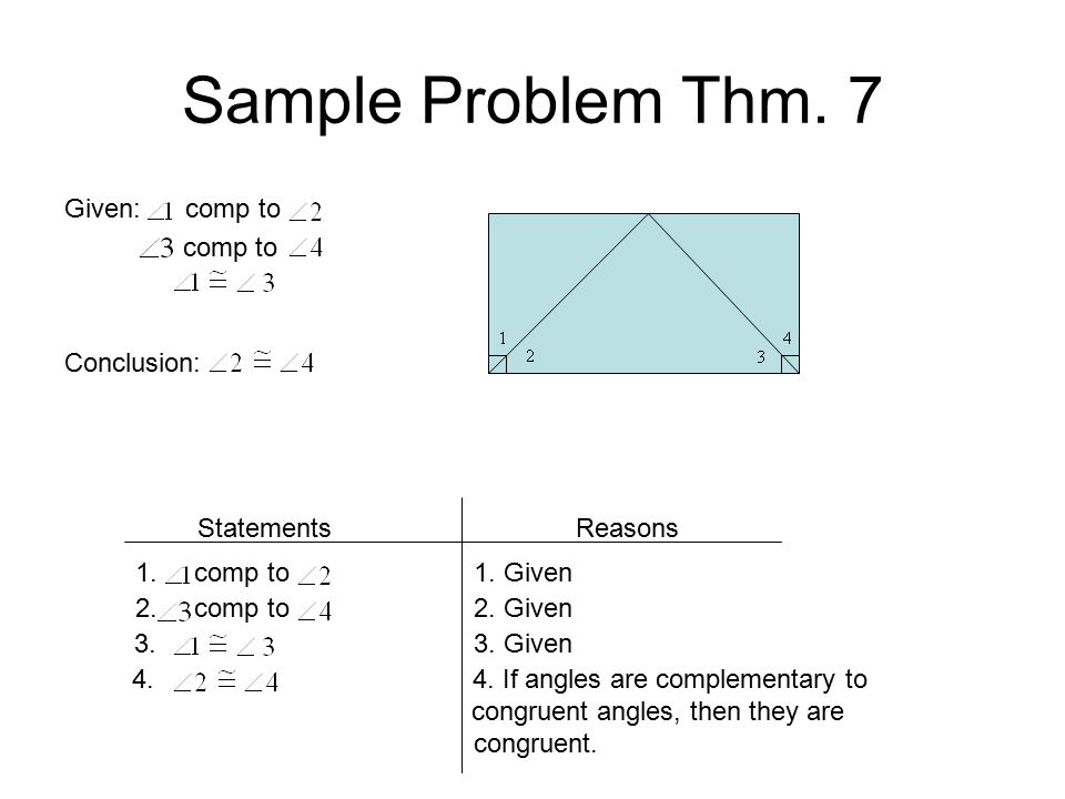 Sample Problem Thm. 7 Given: comp to comp to Conclusion: Statements Reasons 1. comp to 1. Given 2. comp to 2. Given 3. 3. Given 4. 4. If angles are co