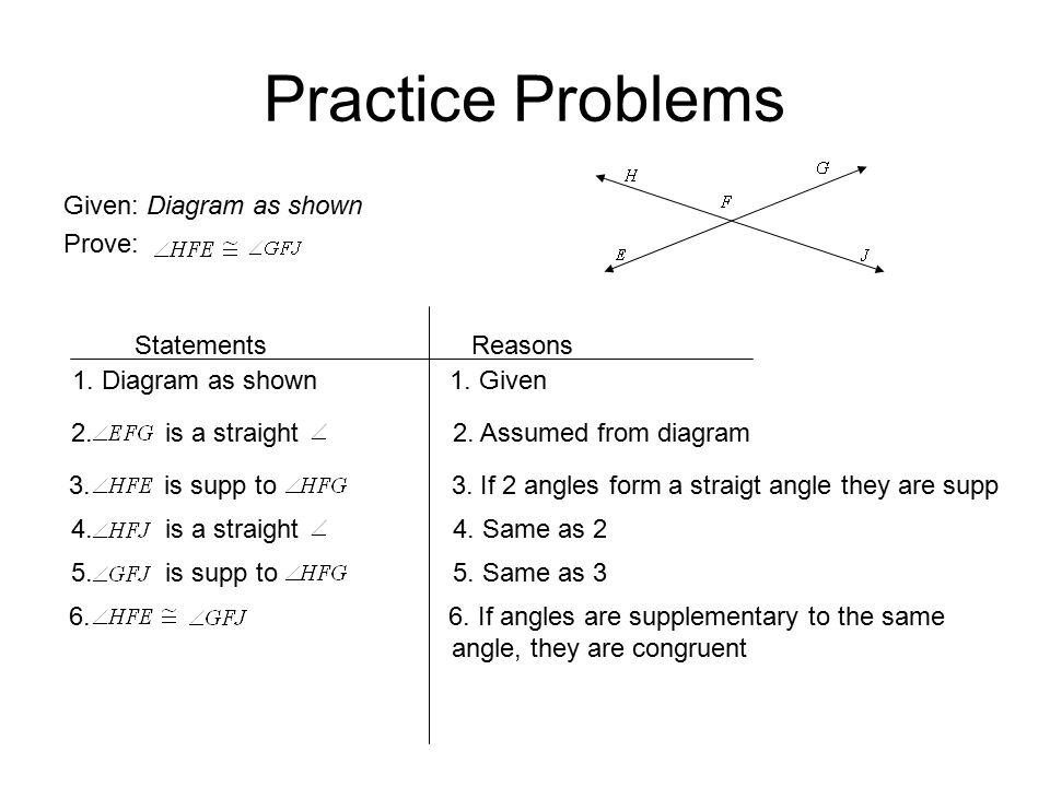 Practice Problems Given: Diagram as shown Prove: Statements Reasons 1. Diagram as shown 1. Given 2. is a straight 2. Assumed from diagram 3. is supp t