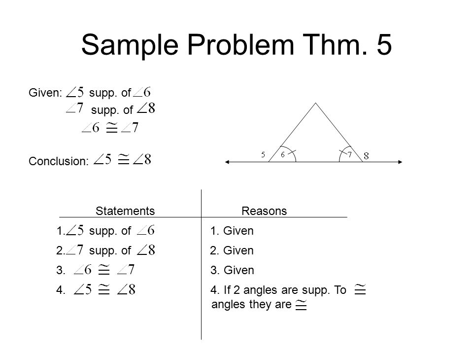 Sample Problem Thm. 5 Given: supp. of supp. of Conclusion: StatementsReasons 1. supp. of 1. Given 2. supp. of 2. Given 3. 3. Given 4. 4. If 2 angles a