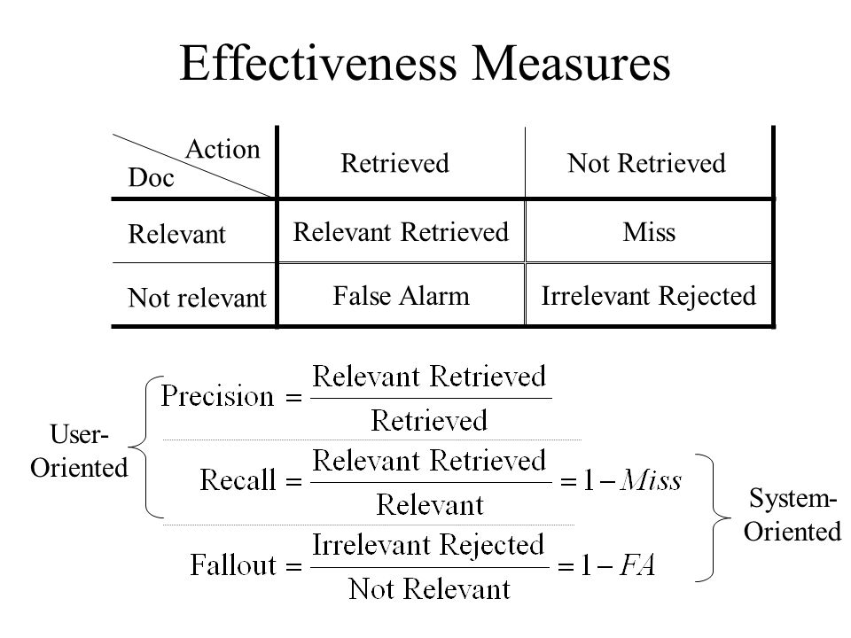 Effectiveness Measures Relevant Retrieved False AlarmIrrelevant Rejected Miss Relevant Not relevant RetrievedNot Retrieved Doc Action User- Oriented System- Oriented