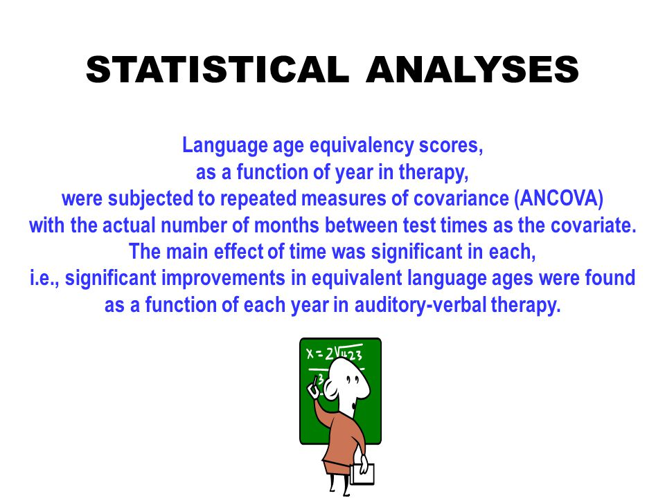 STATISTICAL ANALYSES Language age equivalency scores, as a function of year in therapy, were subjected to repeated measures of covariance (ANCOVA) with the actual number of months between test times as the covariate.