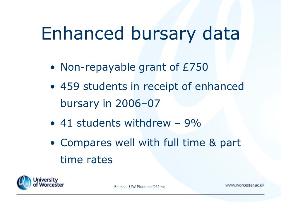 Enhanced bursary data Non-repayable grant of £750 459 students in receipt of enhanced bursary in 2006–07 41 students withdrew – 9% Compares well with full time & part time rates Source: UW Planning Office