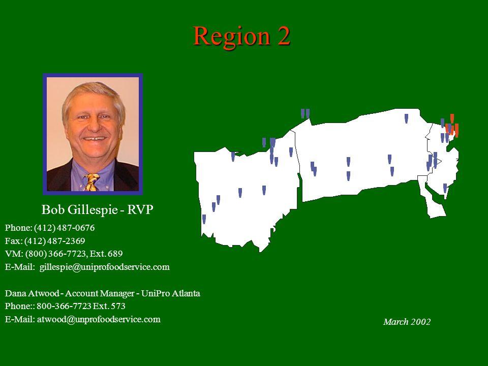 Region 2 March 2002 Phone: (412) 487-0676 Fax: (412) 487-2369 VM: (800) 366-7723, Ext.
