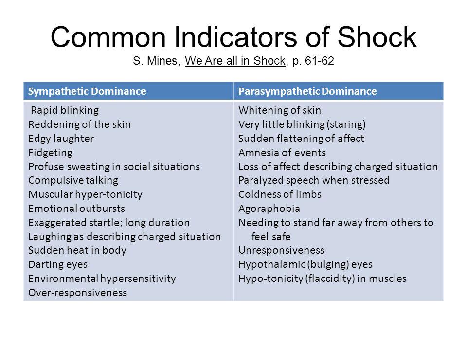 Common Indicators of Shock S. Mines, We Are all in Shock, p. 61-62 Sympathetic DominanceParasympathetic Dominance Rapid blinking Reddening of the skin