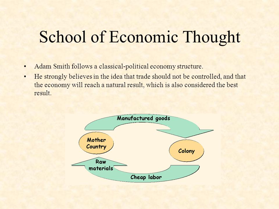 School of Economic Thought Adam Smith follows a classical-political economy structure. He strongly believes in the idea that trade should not be contr