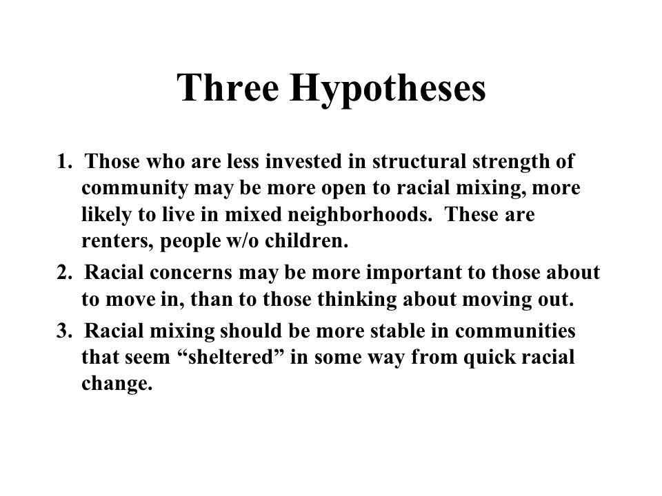 Three Hypotheses 1.