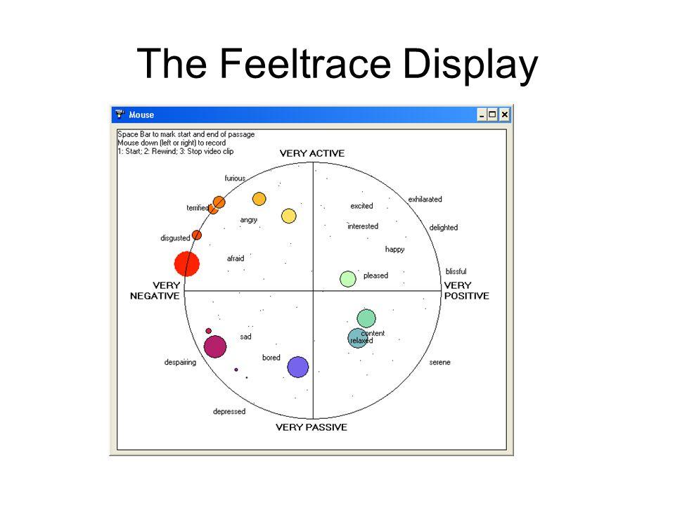 The Feeltrace Display