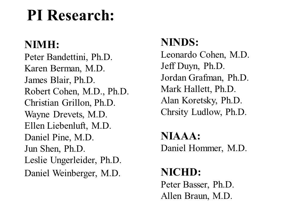 NIMH: Peter Bandettini, Ph.D. Karen Berman, M.D. James Blair, Ph.D.