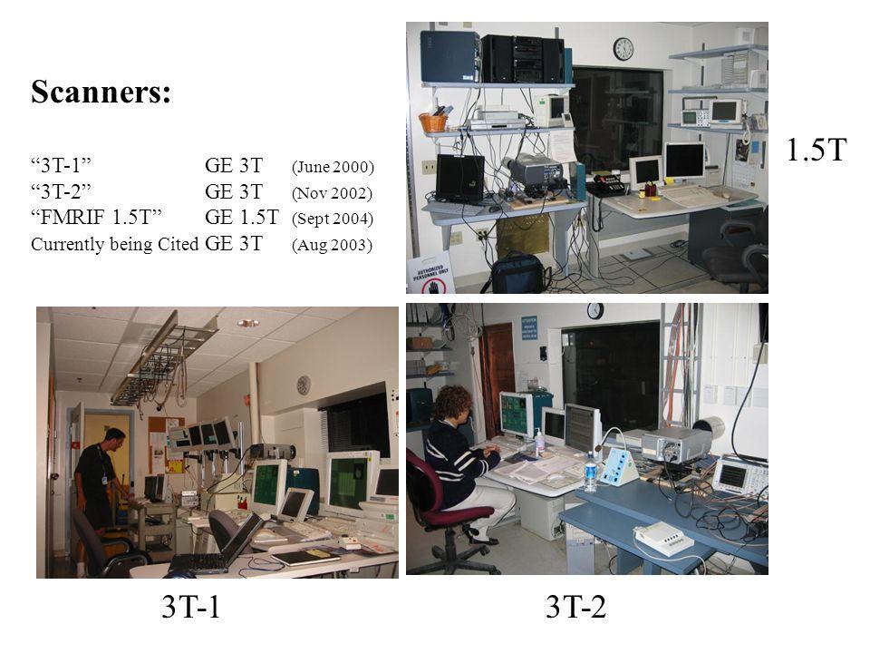 NIMH: Peter Bandettini, Ph.D.Karen Berman, M.D. James Blair, Ph.D.