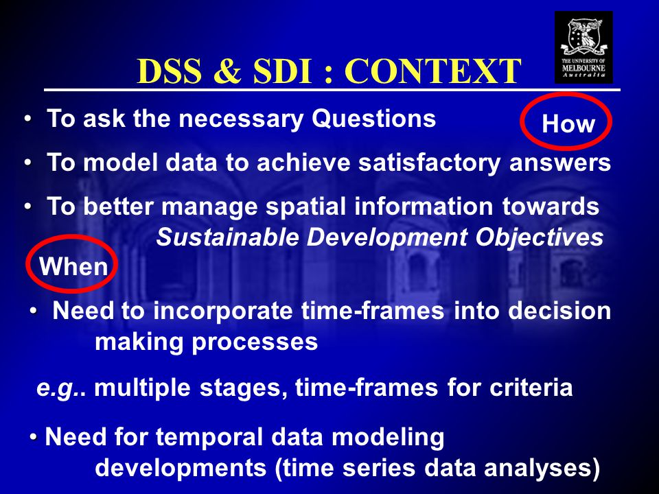 DSS & SDI : CONTEXT How To ask the necessary Questions To model data to achieve satisfactory answers To better manage spatial information towards Sustainable Development Objectives When Need to incorporate time-frames into decision making processes e.g..