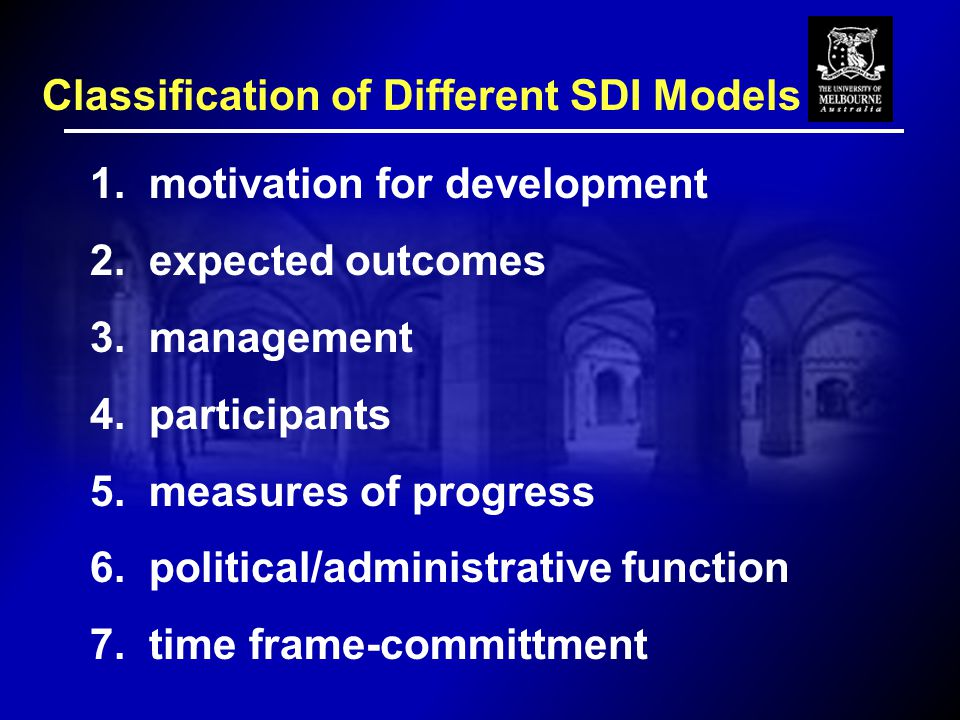 Classification of Different SDI Models 1. motivation for development 2.