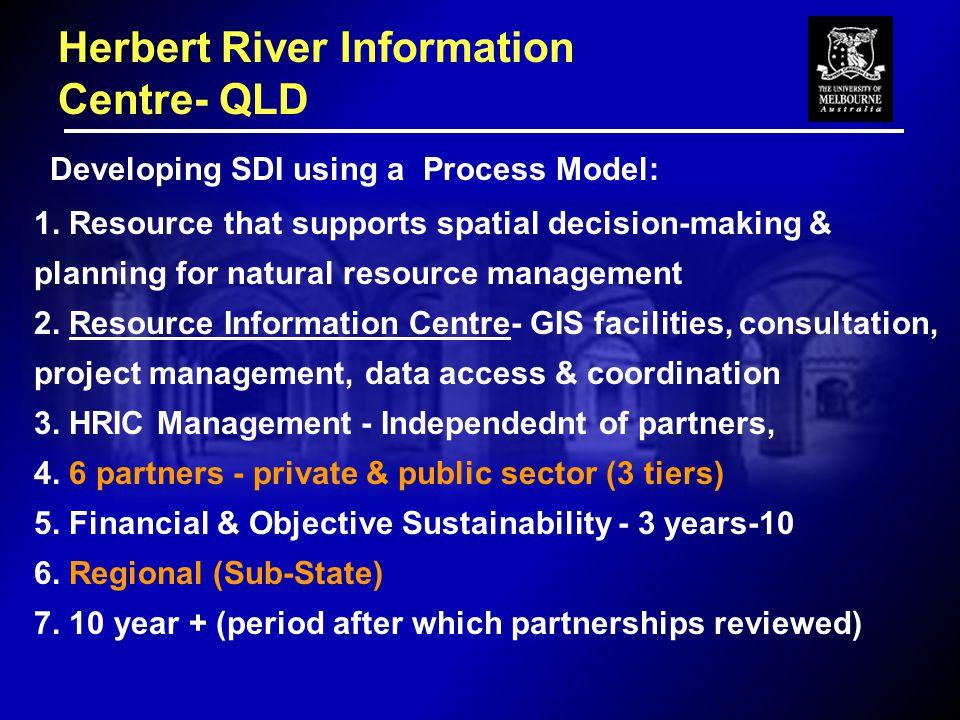 Herbert River Information Centre- QLD 1.