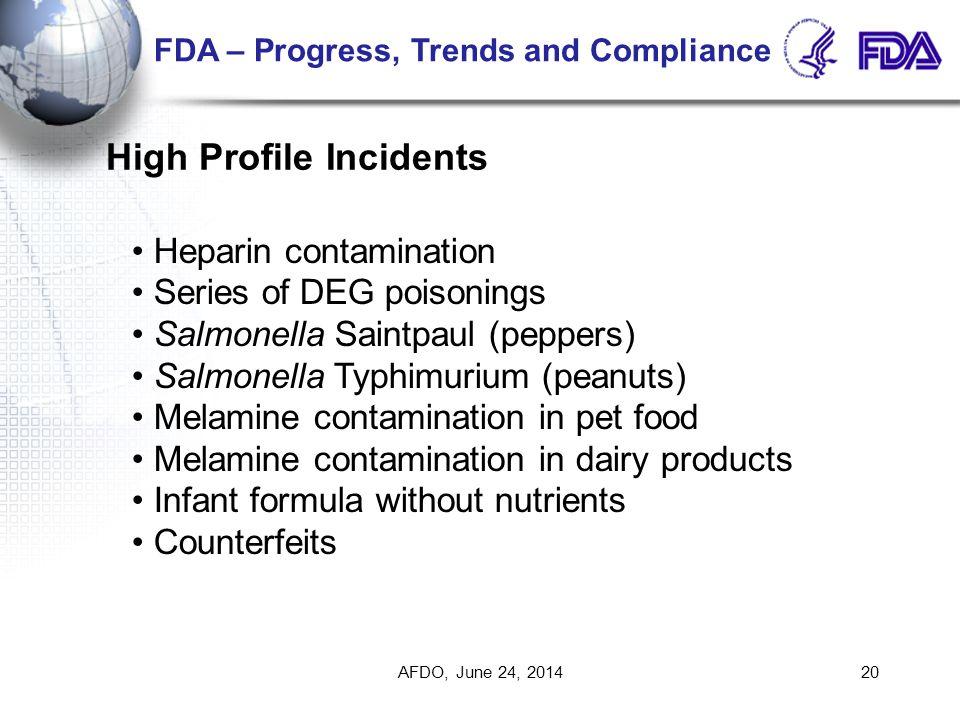 High Profile Incidents 20 Heparin contamination Series of DEG poisonings Salmonella Saintpaul (peppers) Salmonella Typhimurium (peanuts) Melamine cont