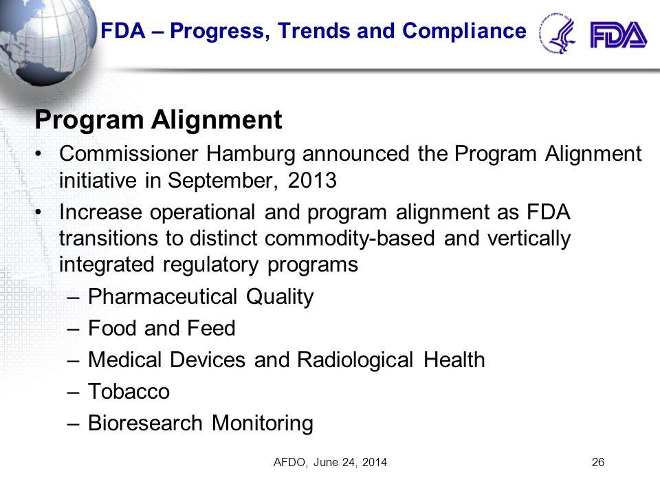 FDA – Progress, Trends and Compliance Program Alignment Commissioner Hamburg announced the Program Alignment initiative in September, 2013 Increase op