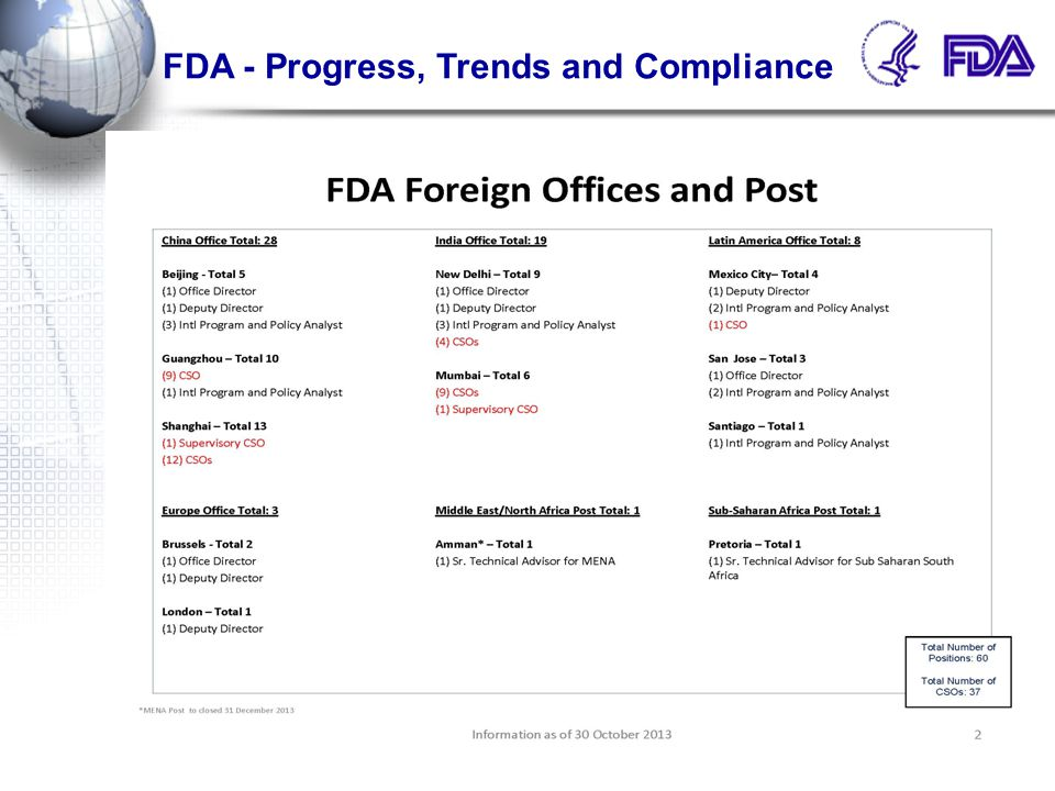 FDA – Progress, Trends and Compliance The Food Safety and Modernization Act (FSMA) A new public health mandate Global scale and complexity of the food system Increasingly diverse and complicated processes Complex and extended supply chains Integrated and collaborative approach within FDA Leveraging and collaboration in partnership with federal, state, local, tribal, territorial, and foreign agencies AFDO, June 24, 20146