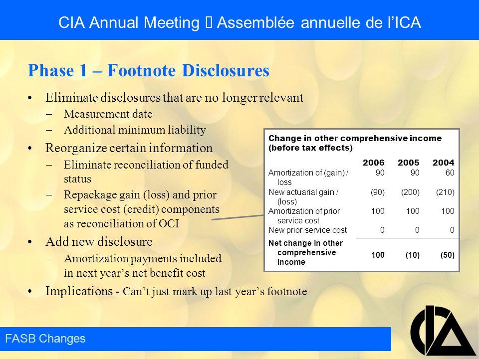 CIA Annual Meeting  Assemblée annuelle de l'ICA Phase 1 – Footnote Disclosures Eliminate disclosures that are no longer relevant  Measurement date 
