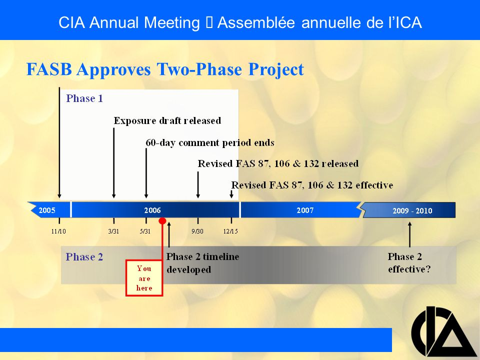 FASB Approves Two-Phase Project CIA Annual Meeting  Assemblée annuelle de l'ICA