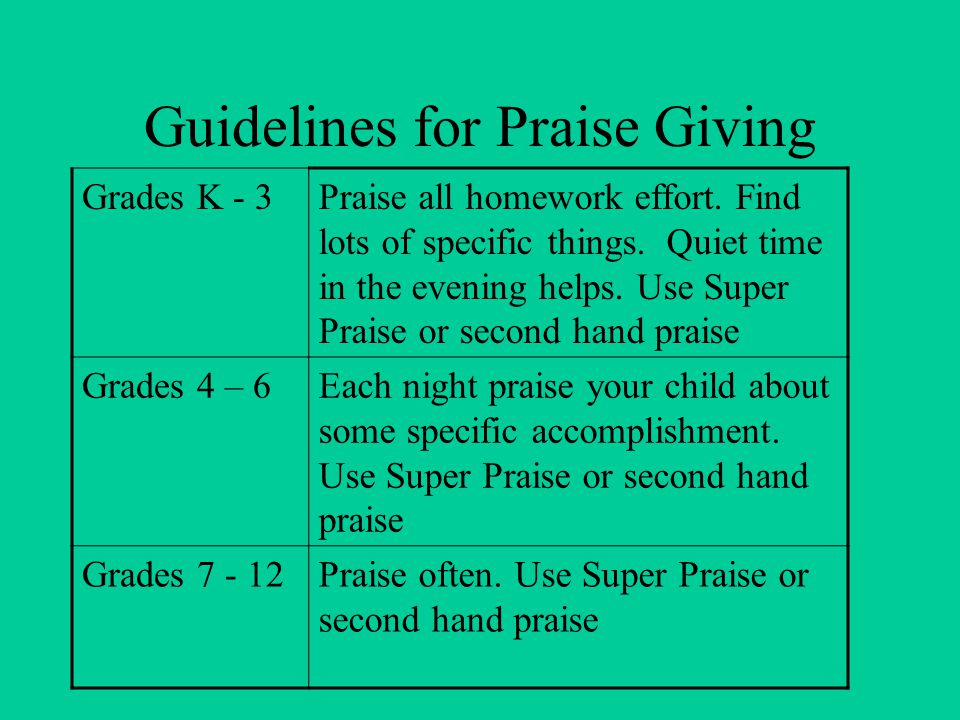 Guidelines for Praise Giving Grades K - 3Praise all homework effort. Find lots of specific things. Quiet time in the evening helps. Use Super Praise o