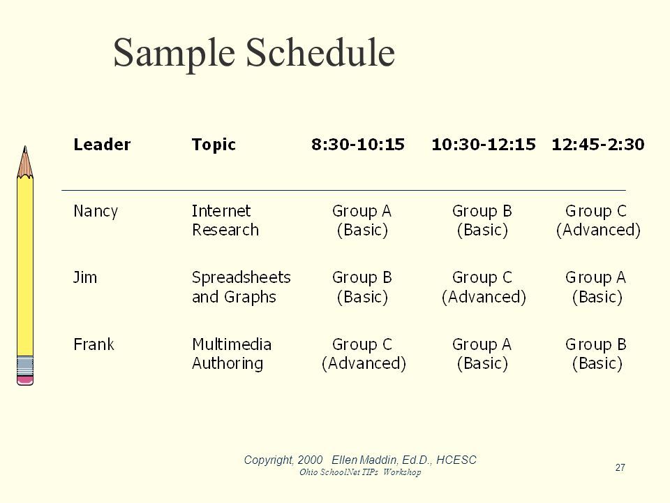 Copyright, 2000 Ellen Maddin, Ed.D., HCESC Ohio SchoolNet TIPs Workshop Sample Schedule 27