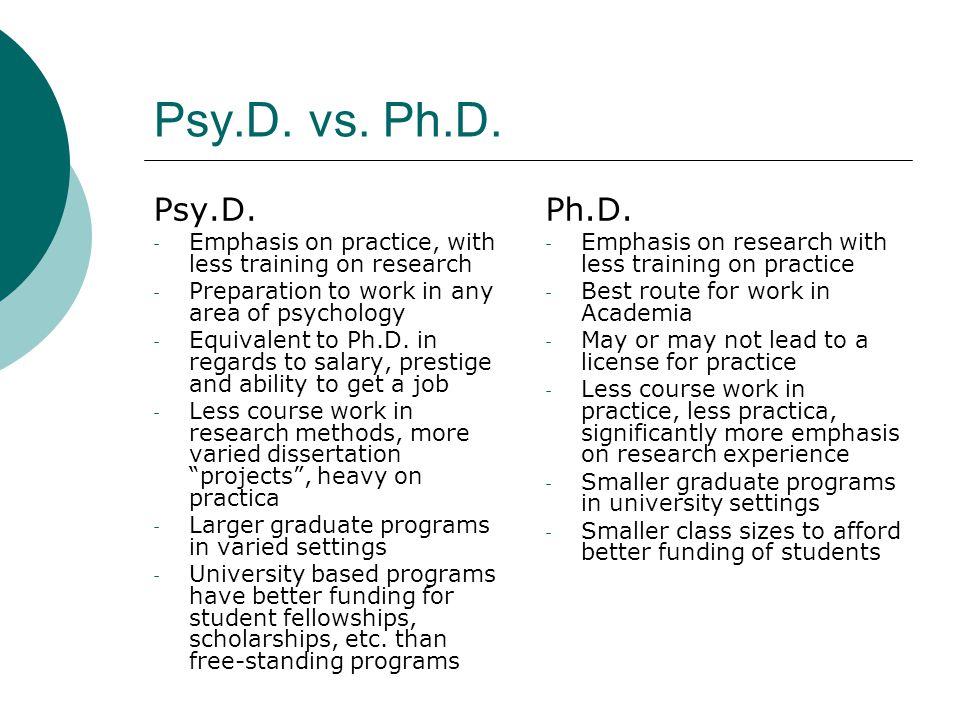 Psy.D. vs. Ph.D. Psy.D. - Emphasis on practice, with less training on research - Preparation to work in any area of psychology - Equivalent to Ph.D. i