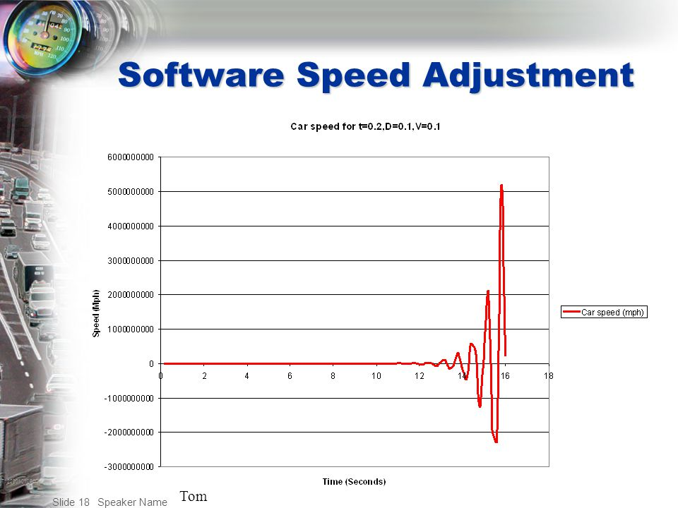 T122001010BAC Speaker Name Slide 18 Software Speed Adjustment Tom