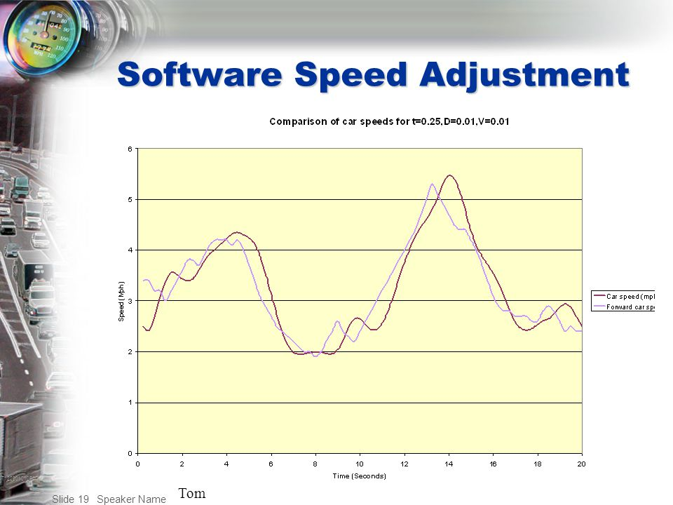 T122001010BAC Speaker Name Slide 19 Software Speed Adjustment Tom