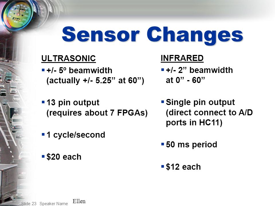 T122001010BAC Speaker Name Slide 23 Sensor Changes ULTRASONIC  +/- 5º beamwidth (actually +/- 5.25 at 60 )  13 pin output (requires about 7 FPGAs)  1 cycle/second  $20 each INFRARED  +/- 2 beamwidth at 0 - 60  Single pin output (direct connect to A/D ports in HC11)  50 ms period  $12 each Ellen