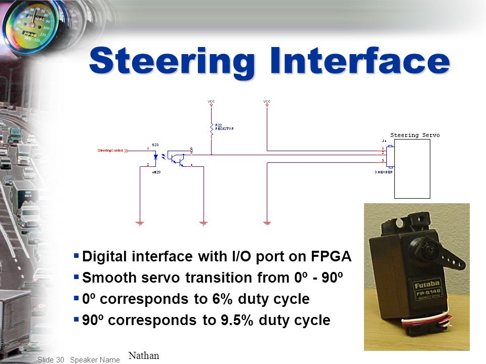 T122001010BAC Speaker Name Slide 30 Steering Interface  Digital interface with I/O port on FPGA  Smooth servo transition from 0º - 90º  0º corresponds to 6% duty cycle  90º corresponds to 9.5% duty cycle Nathan