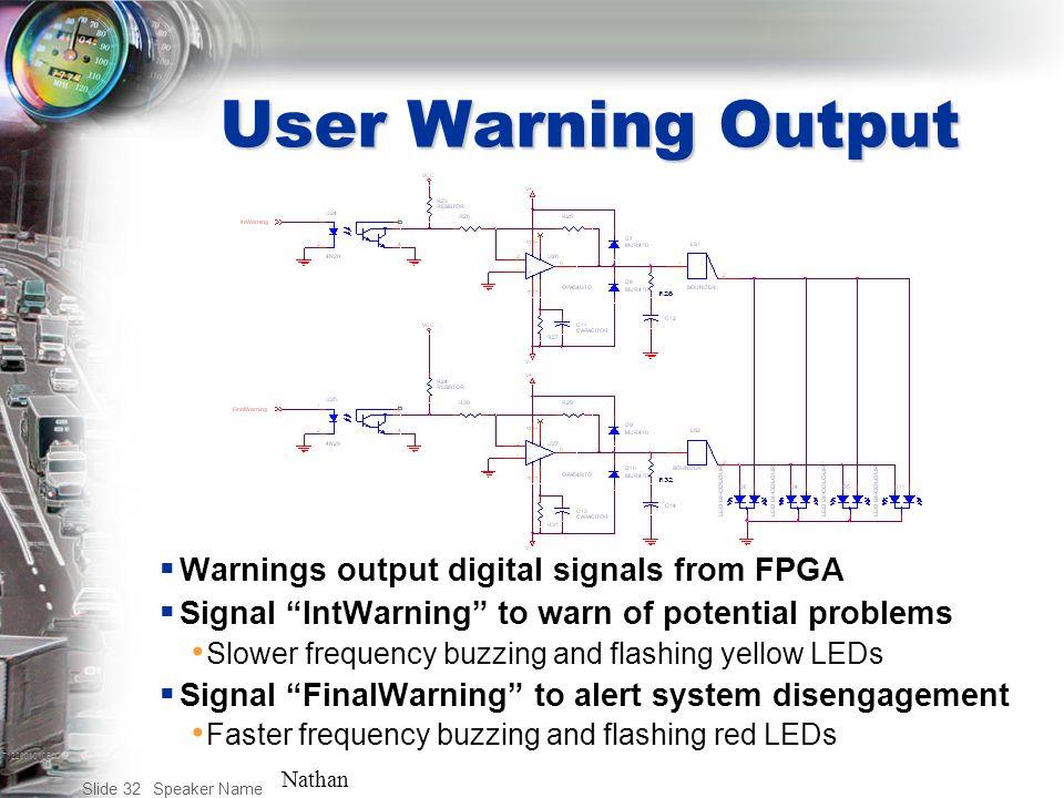 "T122001010BAC Speaker Name Slide 32 User Warning Output  Warnings output digital signals from FPGA  Signal ""IntWarning"" to warn of potential problem"