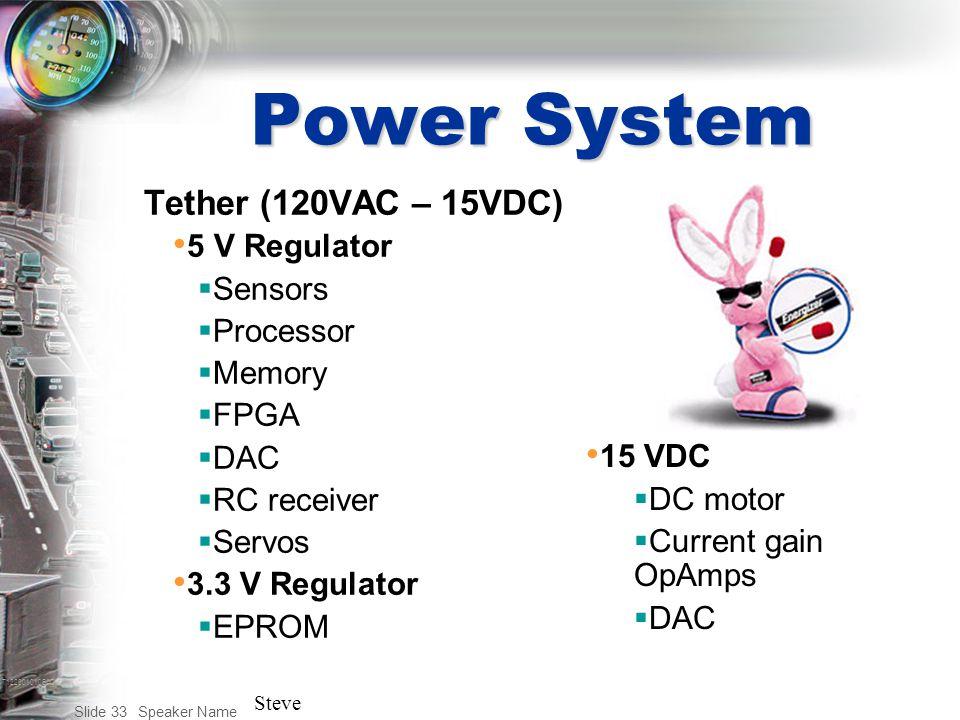 T122001010BAC Speaker Name Slide 33 Power System Tether (120VAC – 15VDC) 5 V Regulator  Sensors  Processor  Memory  FPGA  DAC  RC receiver  Ser