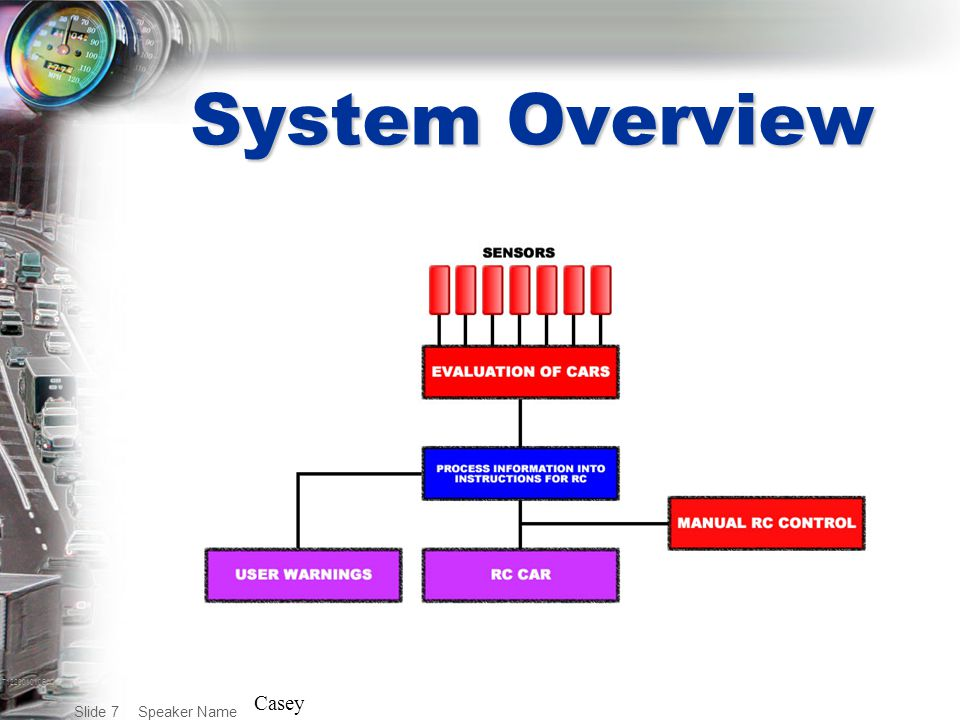 T122001010BAC Speaker Name Slide 7 System Overview Casey