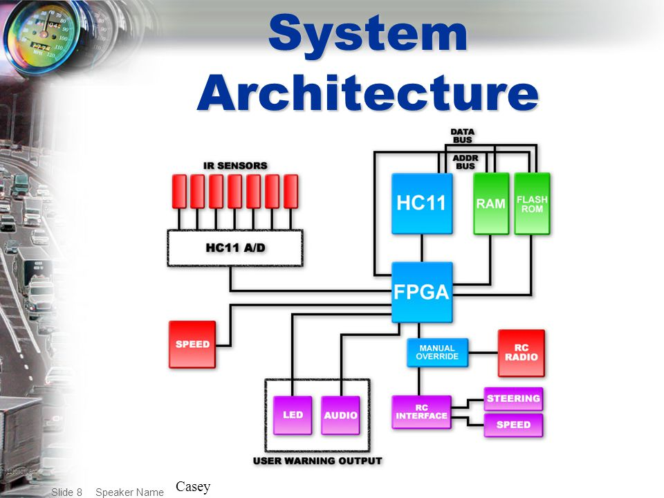 T122001010BAC Speaker Name Slide 8 System Architecture Casey