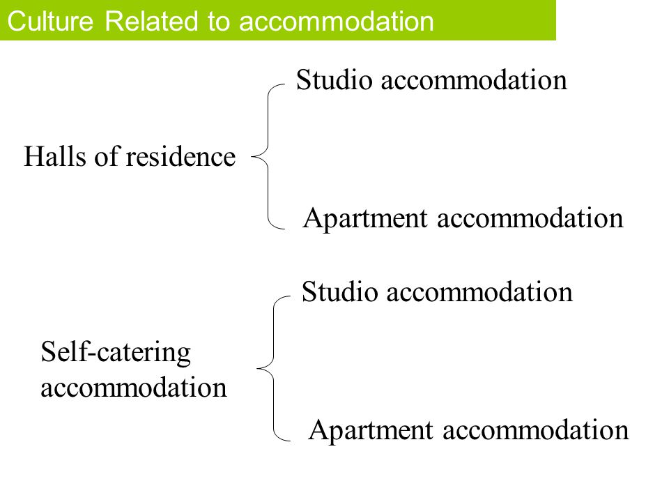Fact or Opinion? Culture Related to accommodation Halls of residence Studio accommodation Apartment accommodation Self-catering accommodation Studio a