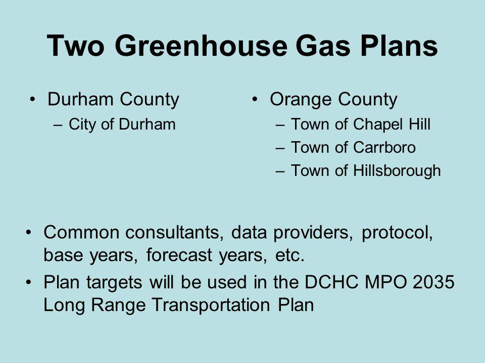 Baseline Year = 2005 Target Year = 2030 Durham Greenhouse Gas Plan
