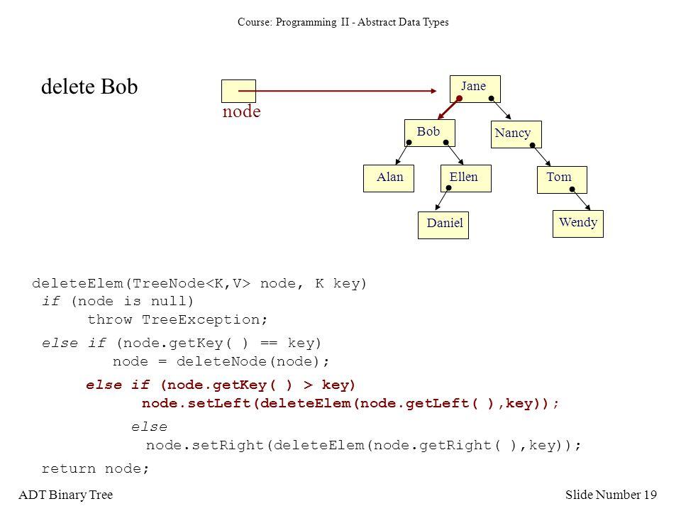 Course: Programming II - Abstract Data Types ADT Binary TreeSlide Number 19 Jane Nancy AlanEllen Bob Wendy Tom Daniel node delete Bob deleteElem(TreeNode node, K key) if (node is null) throw TreeException; else if (node.getKey( ) == key) node = deleteNode(node); else if (node.getKey( ) > key) node.setLeft(deleteElem(node.getLeft( ),key)); else node.setRight(deleteElem(node.getRight( ),key)); return node;