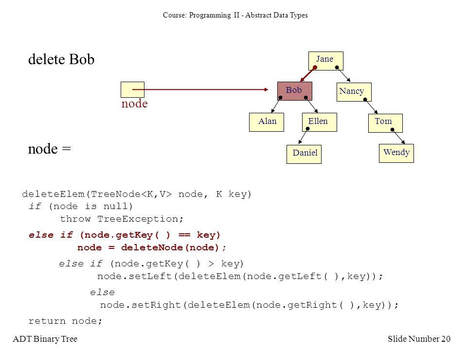 Course: Programming II - Abstract Data Types ADT Binary TreeSlide Number 20 Jane Nancy AlanEllen Bob Wendy Tom Daniel node delete Bob deleteElem(TreeNode node, K key) if (node is null) throw TreeException; else if (node.getKey( ) == key) node = deleteNode(node); else if (node.getKey( ) > key) node.setLeft(deleteElem(node.getLeft( ),key)); else node.setRight(deleteElem(node.getRight( ),key)); return node; node =