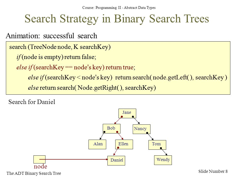 Course: Programming II - Abstract Data Types Jane Nancy AlanEllen Bob Wendy Tom Daniel The ADT Binary Search Tree Slide Number 8 search (TreeNode node