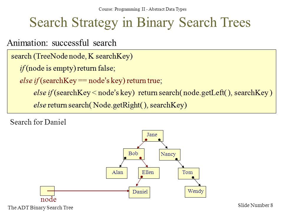 Course: Programming II - Abstract Data Types Jane Nancy AlanEllen Bob Wendy Tom Daniel The ADT Binary Search Tree Slide Number 8 search (TreeNode node, K searchKey) if (node is empty) return false; else if (searchKey == node's key) return true; else if (searchKey < node's key) return search( node.getLeft( ), searchKey ) else return search( Node.getRight( ), searchkey) Search Strategy in Binary Search Trees Animation: successful search Search for Daniel Jane Nancy AlanEllen Bob Wendy Tom Daniel node search (TreeNode node, K searchKey) if (node is empty) return false; else if (searchKey == node's key) return true; else if (searchKey < node's key) return search( node.getLeft( ), searchKey ) else return search( Node.getRight( ), searchKey) Jane Nancy AlanEllen Bob Wendy Tom Daniel node search (TreeNode node, K searchKey) if (node is empty) return false; else if (searchKey == node's key) return true; else if (searchKey < node's key) return search( node.getLeft( ), searchKey ) else return search( Node.getRight( ), searchKey) search (TreeNode node, K searchKey) if (node is empty) return false; else if (searchKey == node's key) return true; else if (searchKey < node's key) return search( node.getLeft( ), searchKey ) else return search( Node.getRight( ), searchKey) Jane Nancy AlanEllen Bob Wendy Tom Daniel node search (TreeNode node, K searchKey) if (node is empty) return false; else if (searchKey == node's key) return true; else if (searchKey < node's key) return search( node.getLeft( ), searchKey ) else return search( Node.getRight( ), searchKey) Jane Nancy AlanEllen Bob Wendy Tom Daniel node search (TreeNode node, K searchKey) if (node is empty) return false; else if (searchKey == node's key) return true; else if (searchKey < node's key) return search( node.getLeft( ), searchKey ) else return search( Node.getRight( ), searchKey)