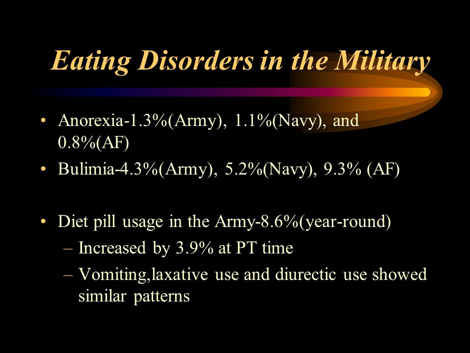 Eating Disorders in the Military Anorexia-1.3%(Army), 1.1%(Navy), and 0.8%(AF) Bulimia-4.3%(Army), 5.2%(Navy), 9.3% (AF) Diet pill usage in the Army-8