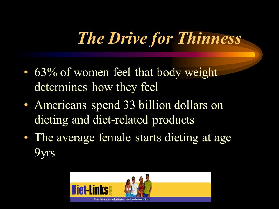 The Drive for Thinness 63% of women feel that body weight determines how they feel Americans spend 33 billion dollars on dieting and diet-related products The average female starts dieting at age 9yrs