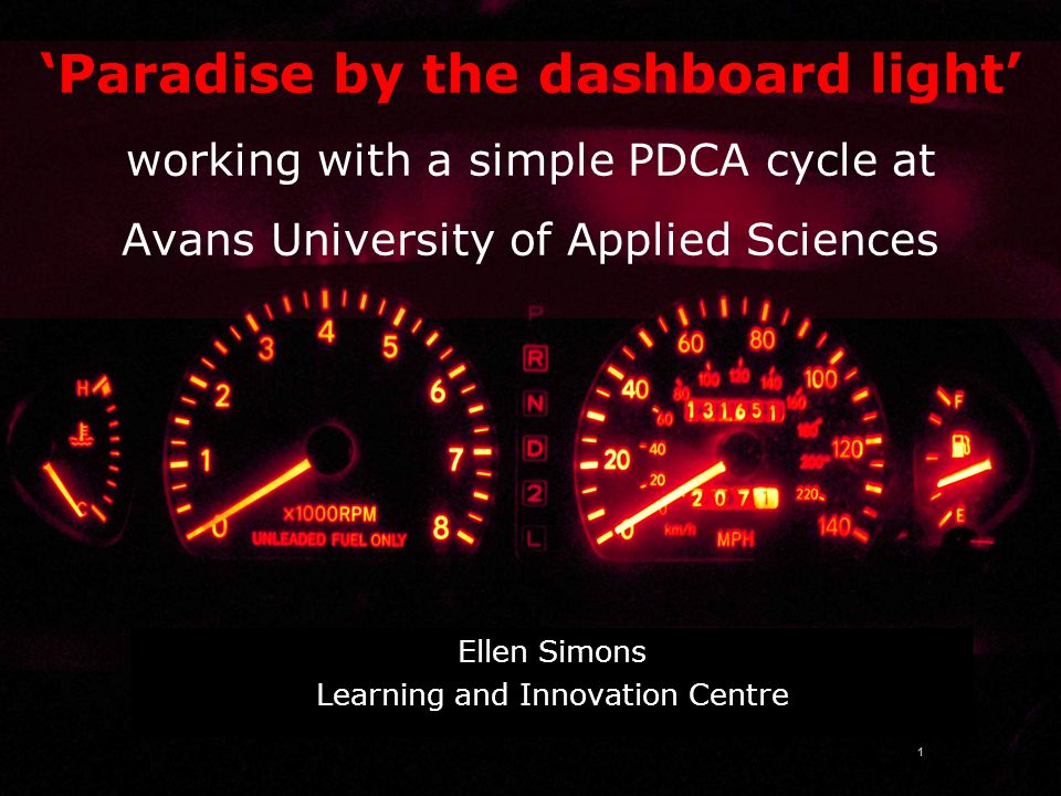 29 June 2011 LIBER 40th Annual Conference 1 Ellen Simons Learning and Innovation Centre 'Paradise by the dashboard light' working with a simple PDCA cycle at Avans University of Applied Sciences