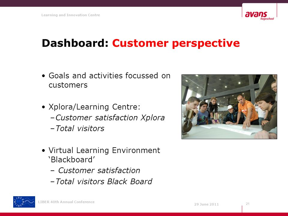 Learning and Innovation Centre 29 June 2011 LIBER 40th Annual Conference Dashboard: Customer perspective Goals and activities focussed on customers Xplora/Learning Centre: –Customer satisfaction Xplora –Total visitors Virtual Learning Environment 'Blackboard' – Customer satisfaction –Total visitors Black Board 21
